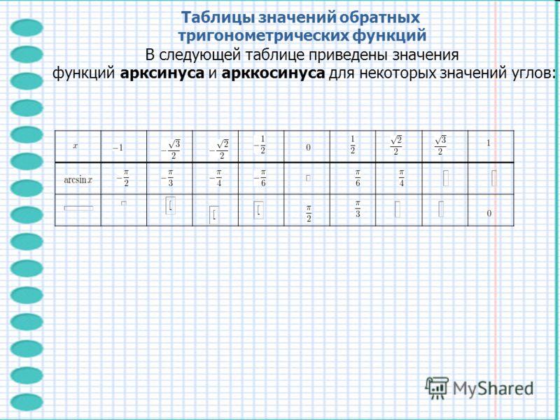Таблицы значений обратных тригонометрических функций В следующей таблице приведены значения функций арксинуса и арккосинуса для некоторых значений углов:
