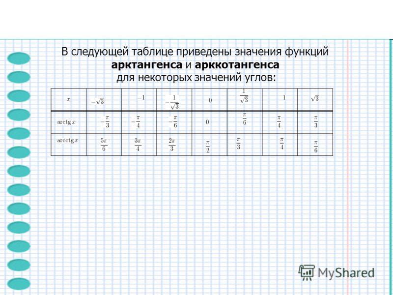 В следующей таблице приведены значения функций арктангенса и арккотангенса для некоторых значений углов: