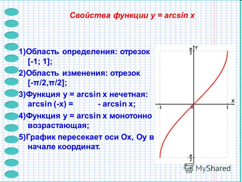 Свойства функции y = arcsin x 1)Область определения: отрезок [-1; 1]; 2)Область изменения: отрезок [-π/2,π/2]; 3)Функция y = arcsin x нечетная: arcsin