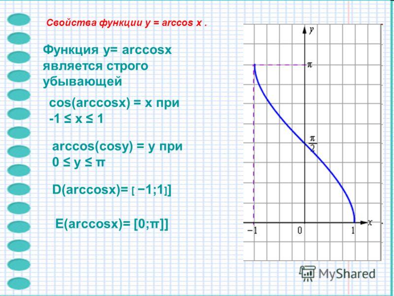 Функция y= arccosx является строго убывающей cos(arccosx) = x при -1 x 1 arccos(cosy) = y при 0 y π D(arccosx)= [ 1;1 ] ] E(arccosx)= [0;π]] Свойства функции y = arccos x.