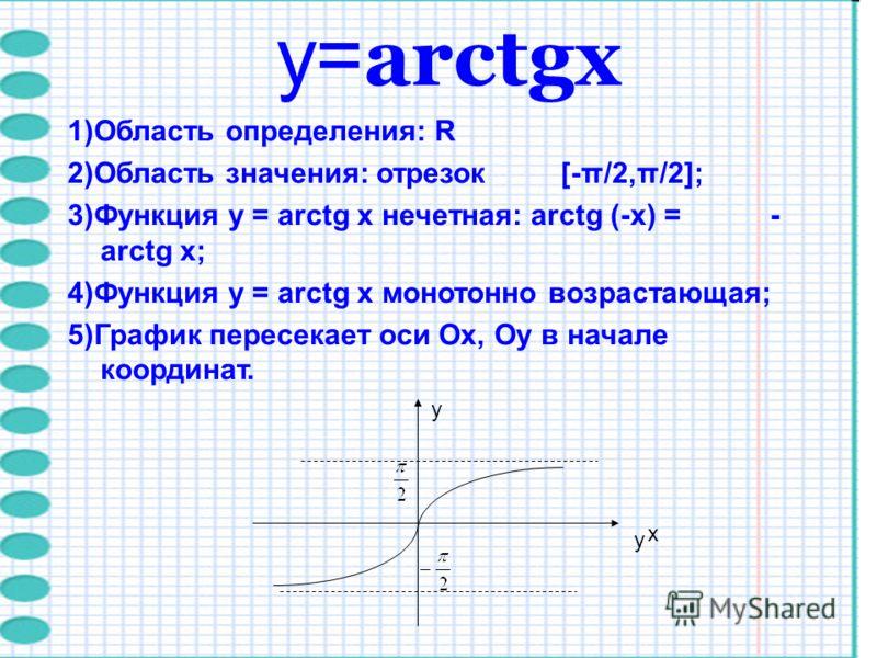 y= arctgх 1)Область определения: R 2)Область значения: отрезок [-π/2,π/2]; 3)Функция y = arctg x нечетная: arctg (-x) = - arctg x; 4)Функция y = arctg x монотонно возрастающая; 5)График пересекает оси Ох, Оу в начале координат. y y x