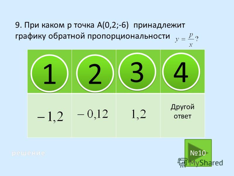 8. Упростите выражение Ответ: 2