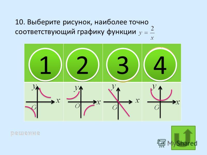 9. При каком р точка А(0,2;-6) принадлежит графику обратной пропорциональности х=0,2, у=-6 Подставим х и у в уравнение Получим: Ответ:1