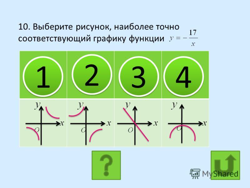 9. При каком k точка D(-0,4;-6) принадлежит графику обратной пропорциональности Другой ответ 2 2 3 3 4 4 1 1