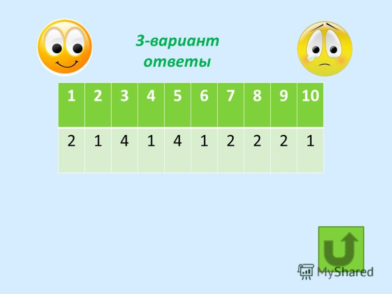 10. Выберите рисунок, наиболее точно соответствующий графику функции 1234