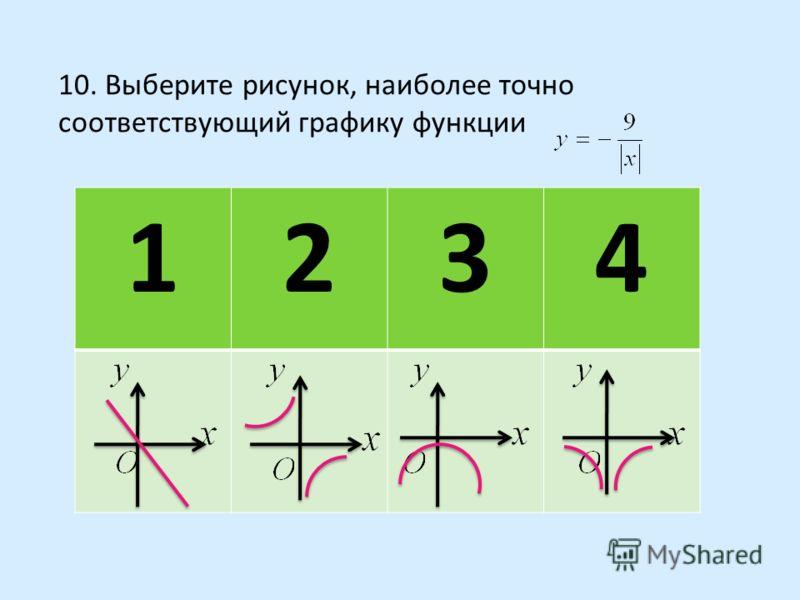 9. При каком с точка А(-3,2;-5) принадлежит графику обратной пропорциональности 1234 Другой ответ