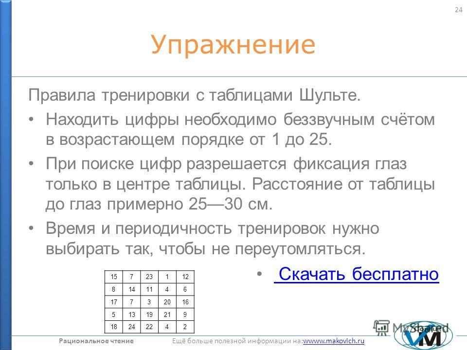 Рациональное чтение Ещё больше полезной информации на:wwww.makovich.ruwwww.makovich.ru Упражнение Правила тренировки с таблицами Шульте. Находить цифры необходимо беззвучным счётом в возрастающем порядке от 1 до 25. При поиске цифр разрешается фиксац