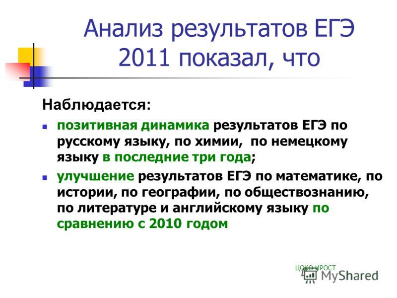 Анализ результатов ЕГЭ 2011 показал, что Наблюдается: позитивная динамика результатов ЕГЭ по русскому языку, по химии, по немецкому языку в последние три года; улучшение результатов ЕГЭ по математике, по истории, по географии, по обществознанию, по л