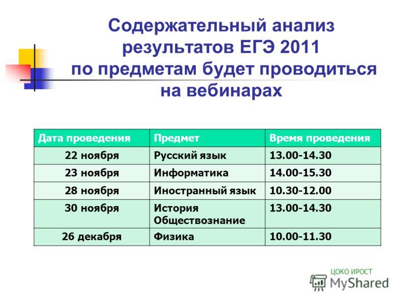 Содержательный анализ результатов ЕГЭ 2011 по предметам будет проводиться на вебинарах Дата проведенияПредметВремя проведения 22 ноябряРусский язык13.00-14.30 23 ноябряИнформатика14.00-15.30 28 ноябряИностранный язык10.30-12.00 30 ноябряИстория Общес