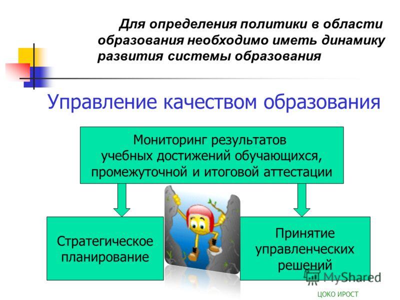 Управление качеством образования Мониторинг результатов учебных достижений обучающихся, промежуточной и итоговой аттестации Принятие управленческих решений Стратегическое планирование Для определения политики в области образования необходимо иметь ди