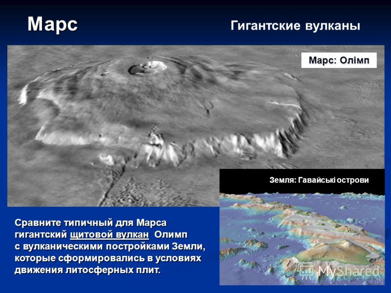 Марс Сравните типичный для Марса гигантский щитовой вулкан Олимп с вулканическими постройками Земли, которые сформировались в условиях движения литосферных плит. Гигантские вулканы Земля: Гавайські острови Марс: Олімп