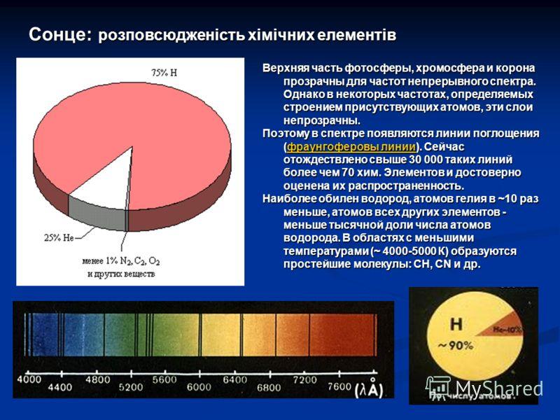 Верхняя часть фотосферы, хромосфера и корона прозрачны для частот непрерывного спектра. Однако в некоторых частотах, определяемых строением присутствующих атомов, эти слои непрозрачны. Поэтому в спектре появляются линии поглощения (фраунгоферовы лини