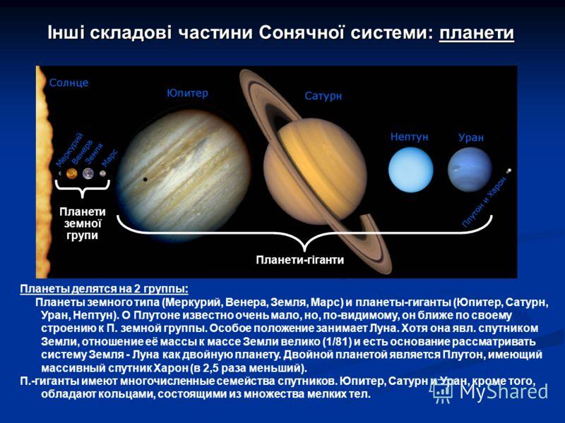 Планеты делятся на 2 группы: Планеты земного типа (Меркурий, Венера, Земля, Марс) и планеты-гиганты (Юпитер, Сатурн, Уран, Нептун). О Плутоне известно очень мало, но, по-видимому, он ближе по своему строению к П. земной группы. Особое положение заним