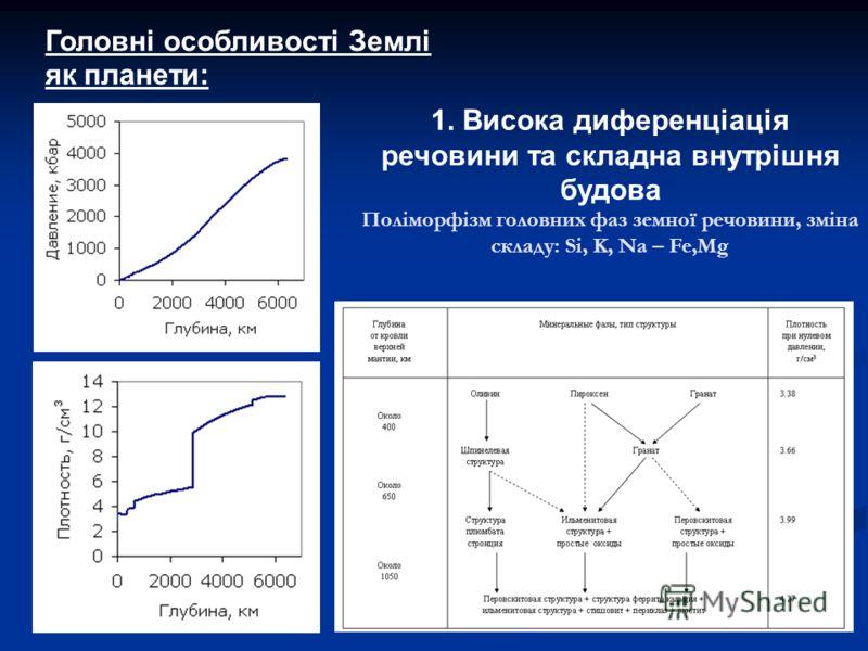 1. Висока диференціація речовини та складна внутрішня будова Поліморфізм головних фаз земної речовини, зміна складу: Si, K, Na – Fe,Mg Головні особливості Землі як планети:
