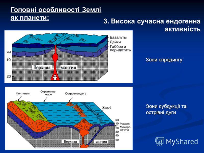 3. Висока сучасна ендогенна активність Головні особливості Землі як планети: Зони спредингу Зони субдукції та острівні дуги