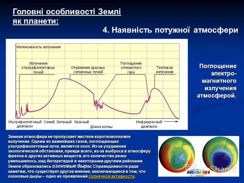 4. Наявність потужної атмосфери Головні особливості Землі як планети: Поглощение электро- магнитного излучения атмосферой. Земная атмосфера не пропускает жесткое коротковолновое излучение. Одним из важнейших газов, поглощающих ультрафиолетовые лучи,