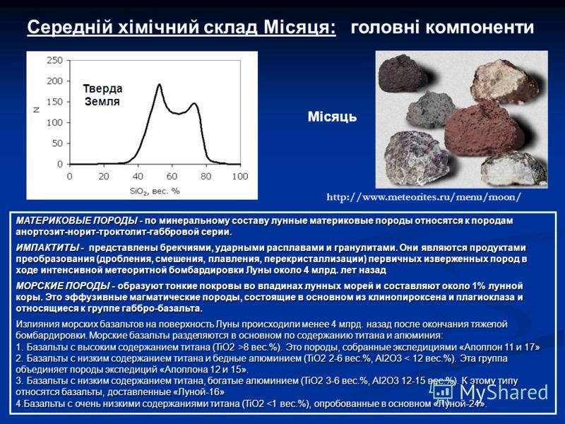 Середній хімічний склад Місяця: головні компоненти МАТЕРИКОВЫЕ ПОРОДЫ - по минеральному составу лунные материковые породы относятся к породам анортозит-норит-троктолит-габбровой серии. ИМПАКТИТЫ - представлены брекчиями, ударными расплавами и гранули