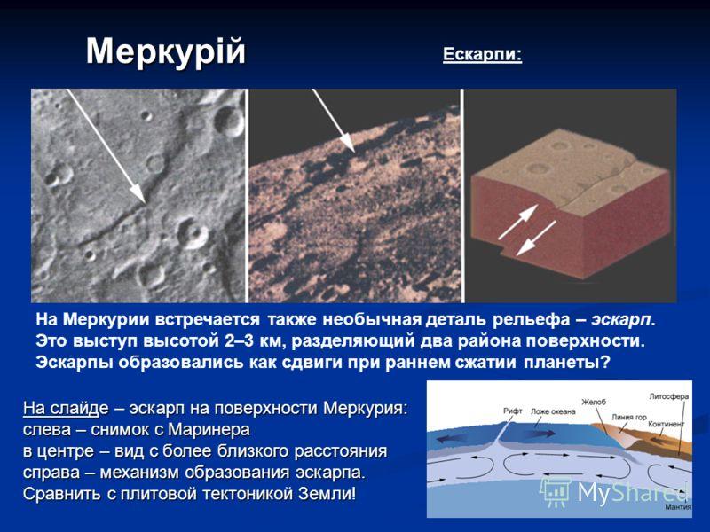 Меркурій На Меркурии встречается также необычная деталь рельефа – эскарп. Это выступ высотой 2–3 км, разделяющий два района поверхности. Эскарпы образовались как сдвиги при раннем сжатии планеты? Ескарпи: На слайде – эскарп на поверхности Меркурия: с