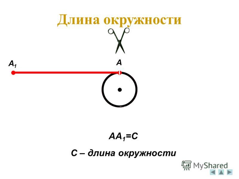 A A1A1 AA 1 =C C – длина окружности Длина окружности