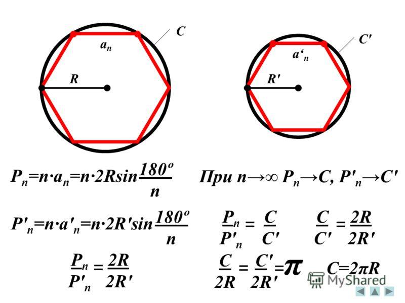 R'R'R anan anan C C'C' P n =n·a n =n·2Rsin 180º n P' n =n·a' n =n·2R'sin 180º n P n P' n = 2R 2R' При n P n C, P' n C' P n P' n = C C' C C' = 2R 2R' C 2R = C' 2R' =π=π C=2πR