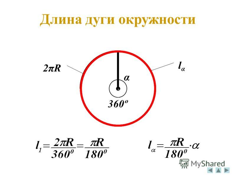 2πR2πR lαlα Длина дуги окружности 360º α