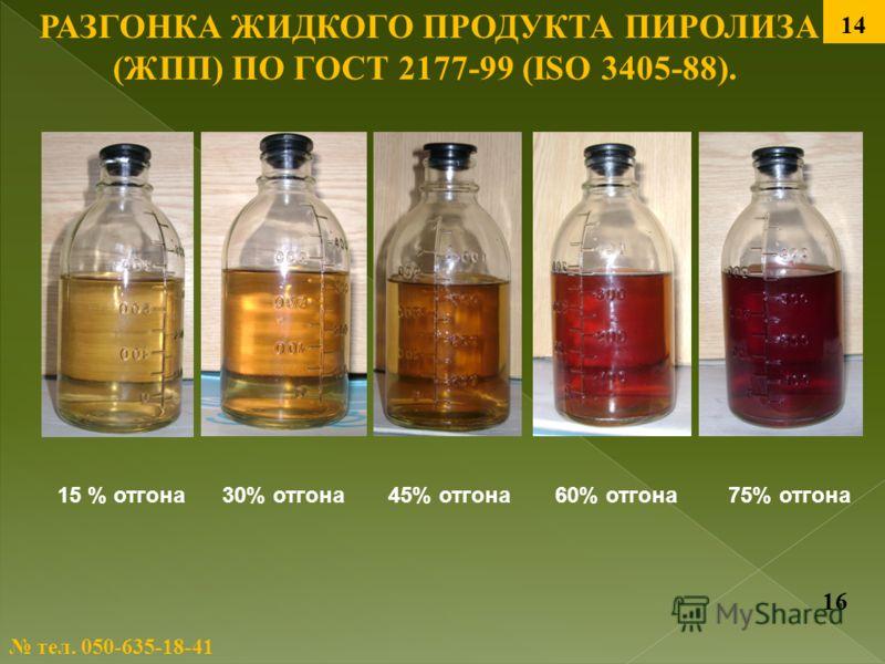 РАЗГОНКА ЖИДКОГО ПРОДУКТА ПИРОЛИЗА (ЖПП) ПО ГОСТ 2177-99 (ISO 3405-88). 15 % отгона 30% отгона 45% отгона60% отгона75% отгона 16 тел. 050-635-18-41 14