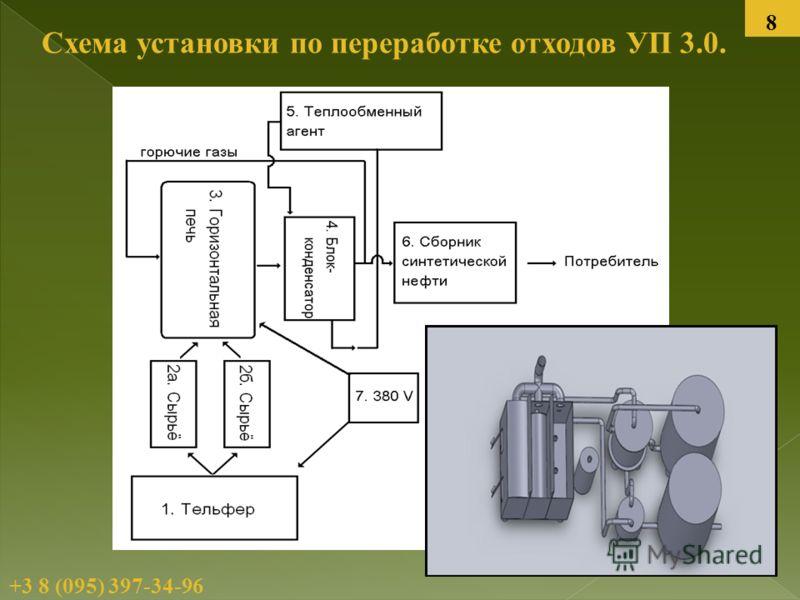 Схема установки по переработке отходов УП 3.0. 8 +3 8 (095) 397-34-96