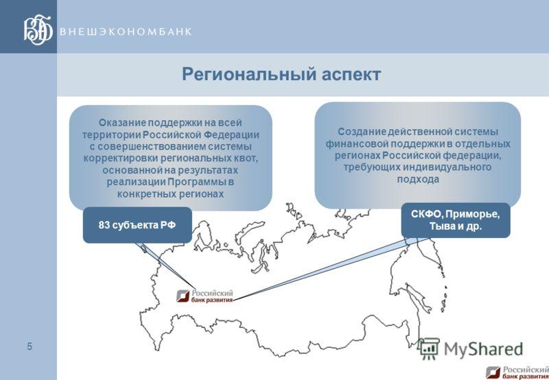 5 5 Региональный аспект Оказание поддержки на всей территории Российской Федерации с совершенствованием системы корректировки региональных квот, основанной на результатах реализации Программы в конкретных регионах Создание действенной системы финансо