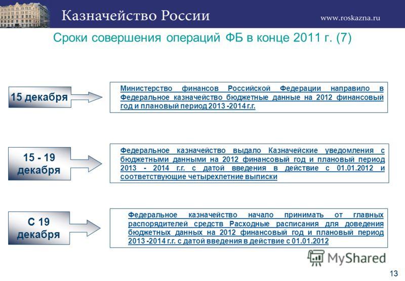13 Cроки совершения операций ФБ в конце 2011 г. (7) 15 декабря С 19 декабря Министерство финансов Российской Федерации направило в Федеральное казначейство бюджетные данные на 2012 финансовый год и плановый период 2013 -2014 г.г. Федеральное казначей