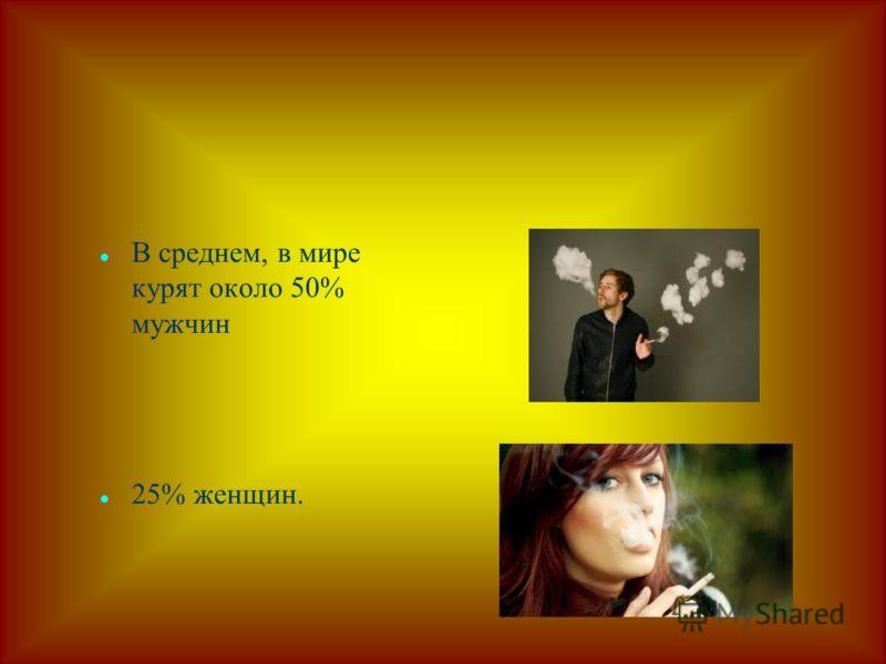 В среднем, в мире курят около 50% мужчин 25% женщин.