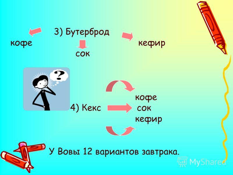 3) Бутерброд кофе кефир сок кофе 4) Кекс сок кефир У Вовы 12 вариантов завтрака.