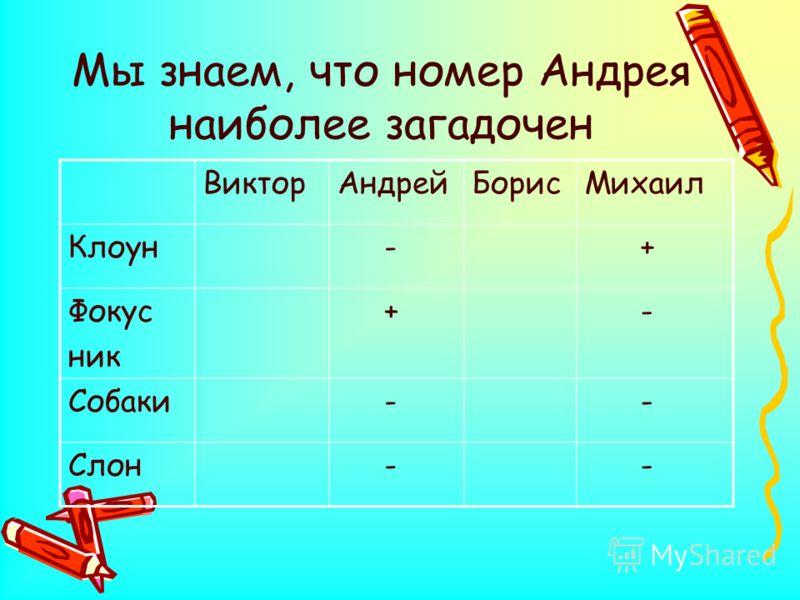 Мы знаем, что номер Андрея наиболее загадочен ВикторАндрейБорисМихаил Клоун - + Фокус ник + - Собаки - - Слон - -