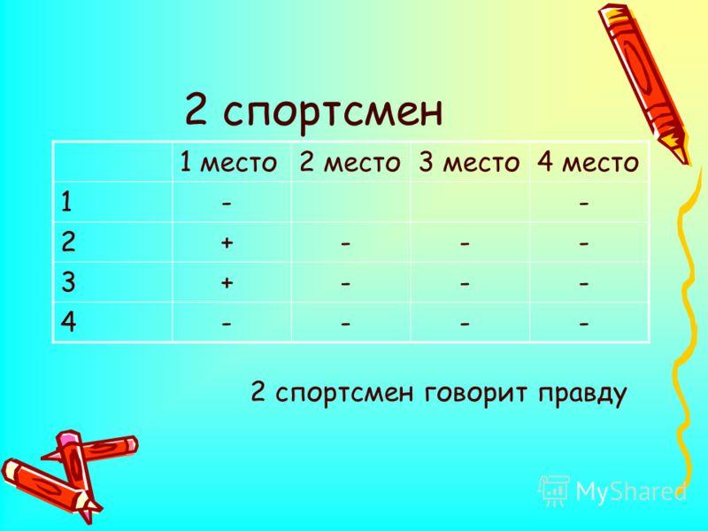 2 спортсмен 1 место2 место3 место4 место 1 - - 2 + - - - 3 + - - - 4 - - - - 2 спортсмен говорит правду