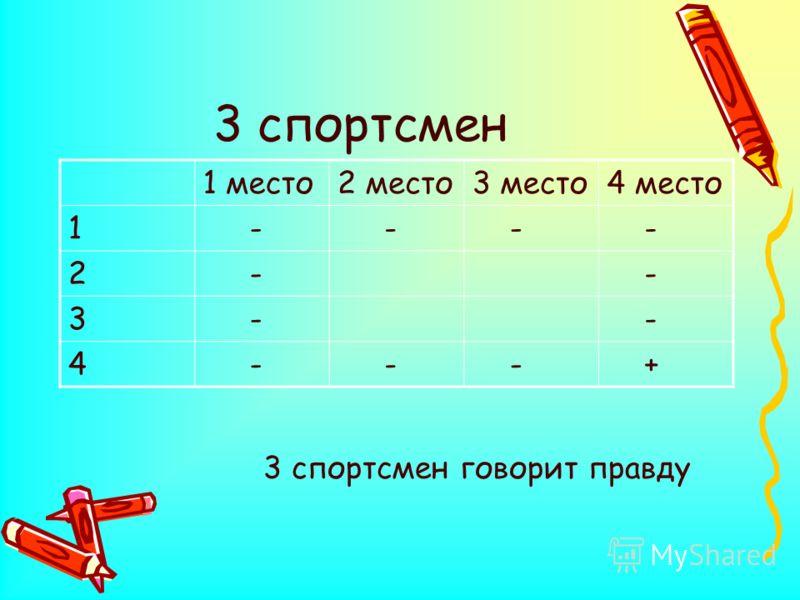 3 спортсмен 3 спортсмен говорит правду 1 место2 место3 место4 место 1 - - - - 2 - - 3 - - 4 - - - +