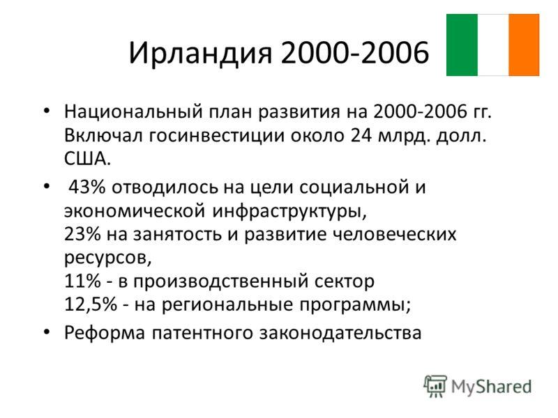 Ирландия 2000-2006 Национальный план развития на 2000-2006 гг. Включал госинвестиции около 24 млрд. долл. США. 43% отводилось на цели социальной и экономической инфраструктуры, 23% на занятость и развитие человеческих ресурсов, 11% - в производственн