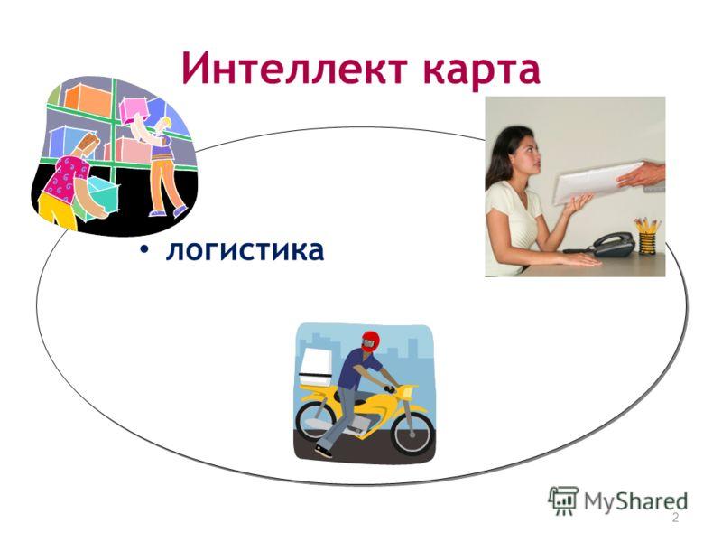 Интеллект карта логистика 2