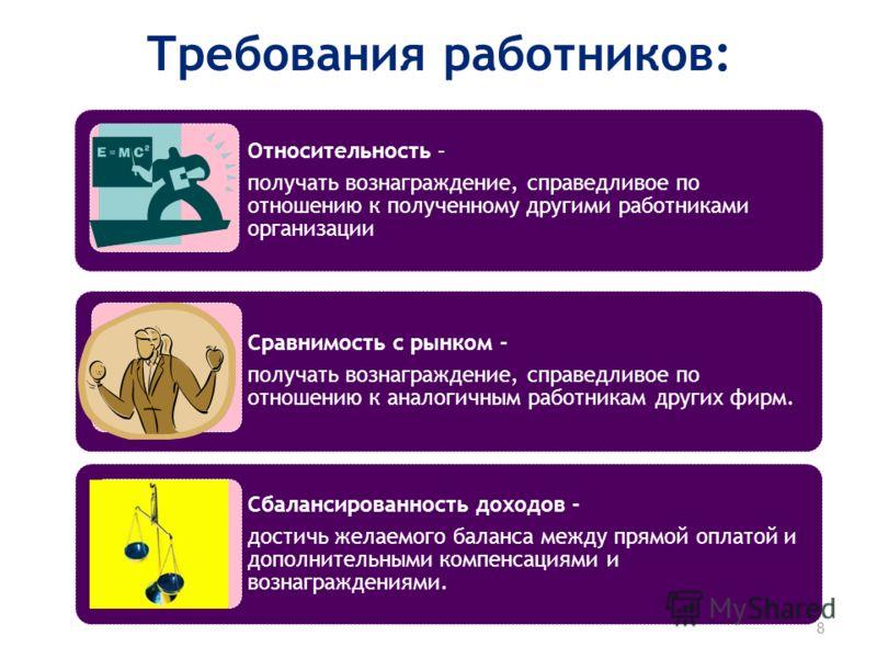 Требования работников: 8 Относительность – получать вознаграждение, справедливое по отношению к полученному другими работниками организации Сравнимость с рынком - получать вознаграждение, справедливое по отношению к аналогичным работникам других фирм