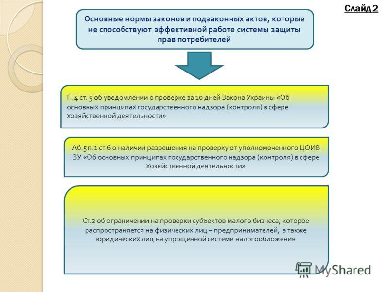 П.4 ст. 5 об уведомлении о проверке за 10 дней Закона Украины « Об основных принципах государственного надзора ( контроля ) в сфере хозяйственной деятельности » Аб.5 п.1 ст.6 о наличии разрешения на проверку от уполномоченного ЦОИВ ЗУ « Об основных п