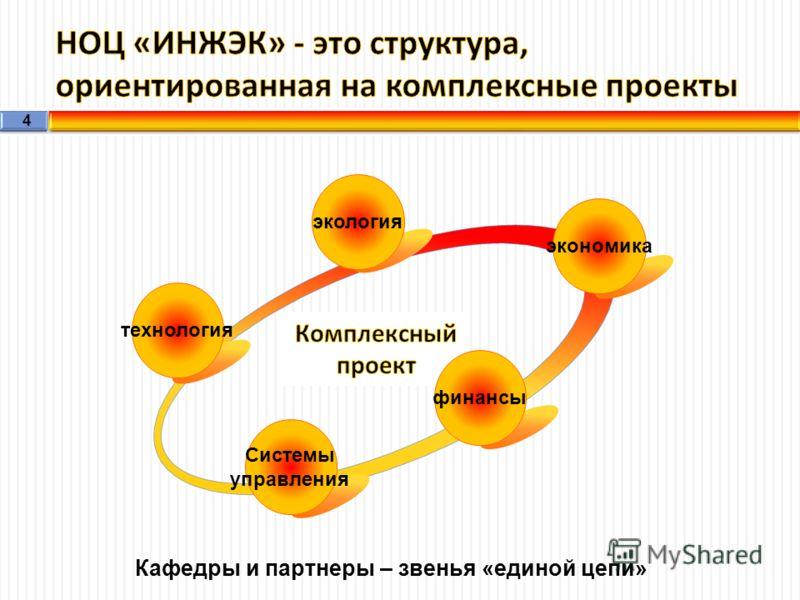 4 4 технология экология экономика Системы управления финансы Кафедры и партнеры – звенья «единой цепи»