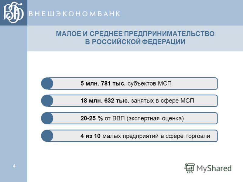 4 МАЛОЕ И СРЕДНЕЕ ПРЕДПРИНИМАТЕЛЬСТВО В РОССИЙСКОЙ ФЕДЕРАЦИИ 5 млн. 781 тыс. субъектов МСП 18 млн. 632 тыс. занятых в сфере МСП 20-25 % от ВВП (экспертная оценка) 4 из 10 малых предприятий в сфере торговли