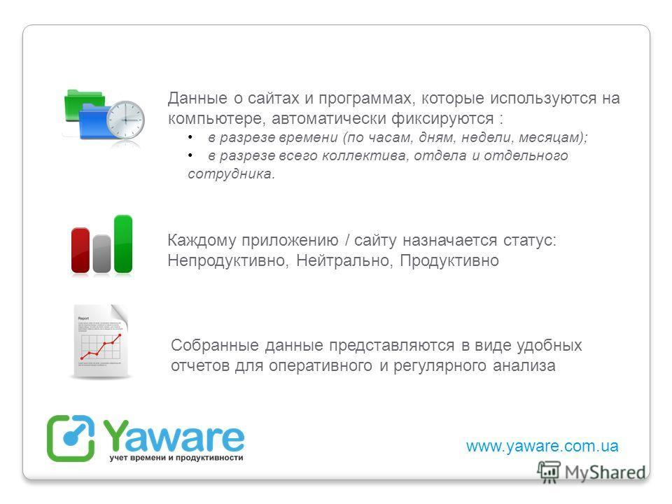 www.yaware.com.ua Данные о сайтах и программах, которые используются на компьютере, автоматически фиксируются : в разрезе времени (по часам, дням, недели, месяцам); в разрезе всего коллектива, отдела и отдельного сотрудника. Каждому приложению / сайт