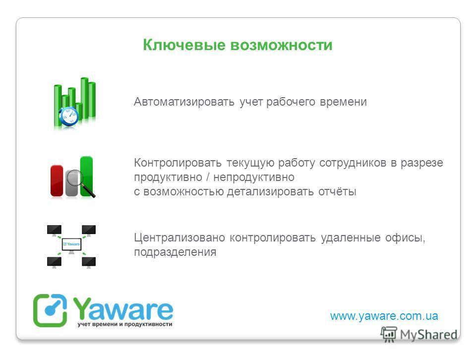 www.yaware.com.ua Ключевые возможности Автоматизировать учет рабочего времени Контролировать текущую работу сотрудников в разрезе продуктивно / непродуктивно с возможностью детализировать отчёты Централизовано контролировать удаленные офисы, подразде