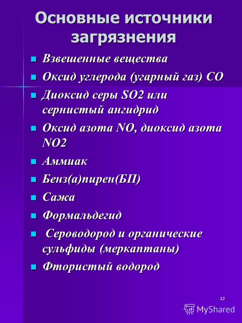 12 Основные источники загрязнения Взвешенные вещества Взвешенные вещества Оксид углерода (угарный газ) СО Оксид углерода (угарный газ) СО Диоксид серы SO2 или сернистый ангидрид Диоксид серы SO2 или сернистый ангидрид Оксид азота NO, диоксид азота NO