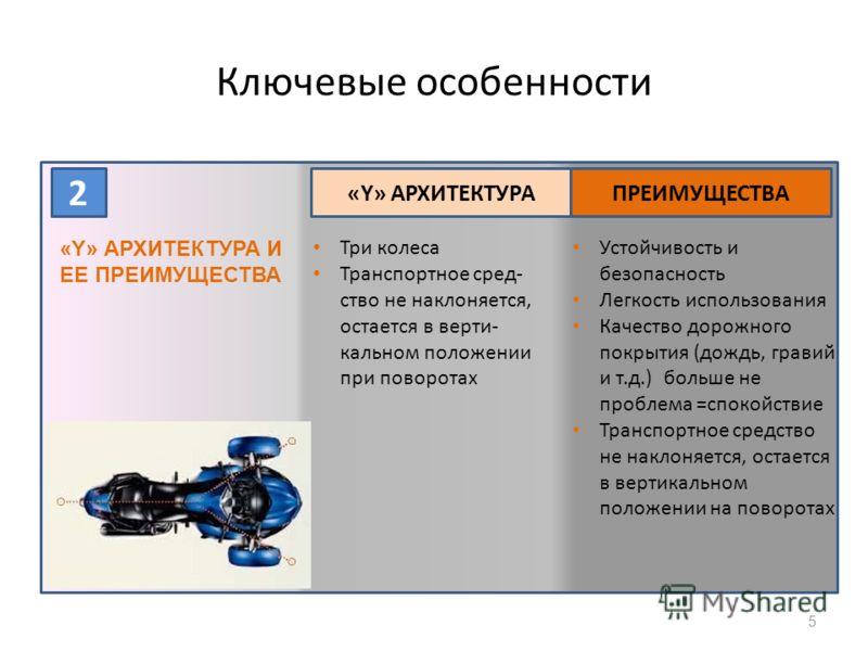 5 2 «Y» АРХИТЕКТУРАПРЕИМУЩЕСТВА «Y» АРХИТЕКТУРА И ЕЕ ПРЕИМУЩЕСТВА Три колеса Транспортное сред- ство не наклоняется, остается в верти- кальном положении при поворотах Устойчивость и безопасность Легкость использования Качество дорожного покрытия (дож