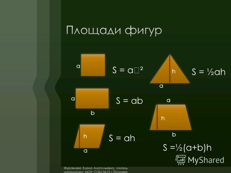 S = a² а S = ab а b S = ah h S = ½ah h a S =½(a+b)h h a b a Журавлева Елена Анатольевна, учитель математики МОУ СОШ 13 г.Пугачева