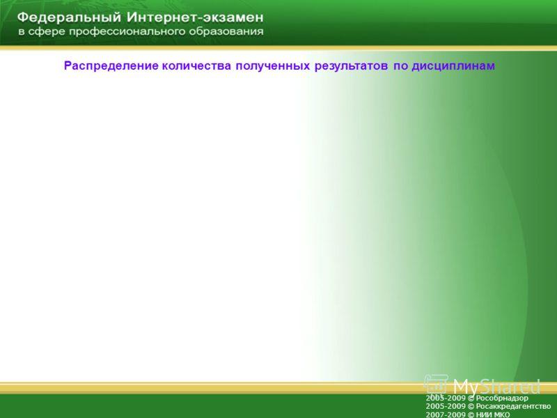 2005-2009 © Рособрнадзор 2005-2009 © Росаккредагентство 2007-2009 © НИИ МКО Распределение количества полученных результатов по дисциплинам