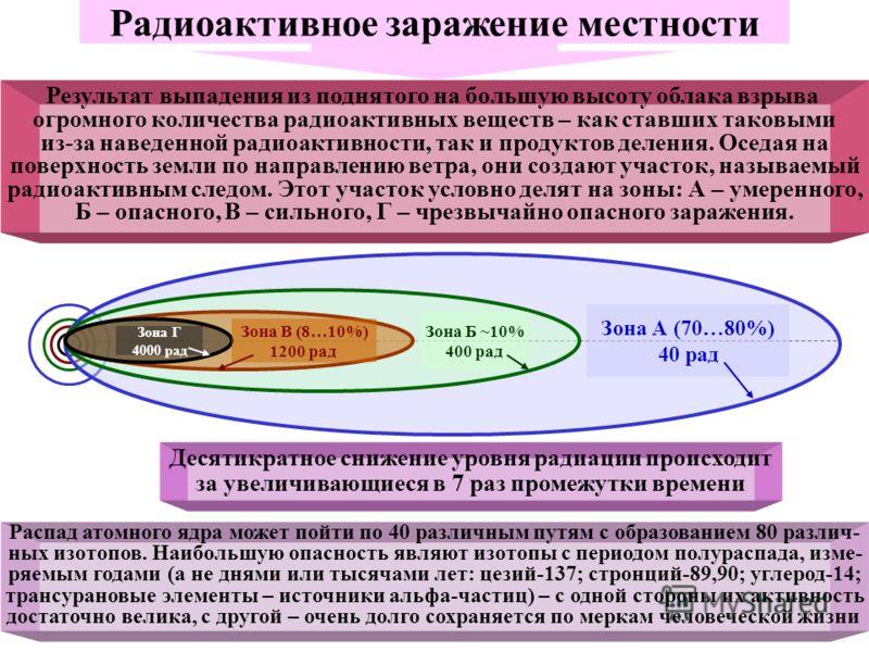 ЭЛЕКТРОМАГНИТНЫЙ ИМПУЛЬС ЗАРОЖДЕНИЕЭМИЗАРОЖДЕНИЕЭМИ короткий мощный выброс гамма-лучей из зоны реакции за ~10 наносекунд выделяется 0,3% энергии взрыва каскадная ионизация атомов воздуха (образовавшиеся электроны, в свою очередь, ионизируют другие ат