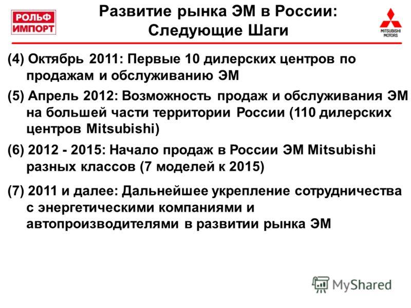 Развитие рынка ЭМ в России: Следующие Шаги (4) Октябрь 2011: Первые 10 дилерских центров по продажам и обслуживанию ЭМ (5) Апрель 2012: Возможность продаж и обслуживания ЭМ на большей части территории России (110 дилерских центров Mitsubishi) (6) 201