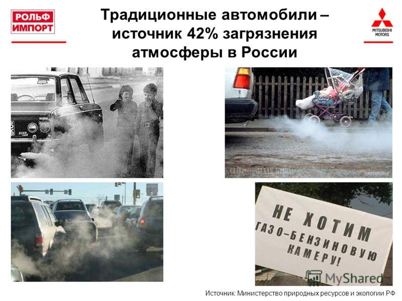 Традиционные автомобили – источник 42% загрязнения атмосферы в России Источник: Министерство природных ресурсов и экологии РФ