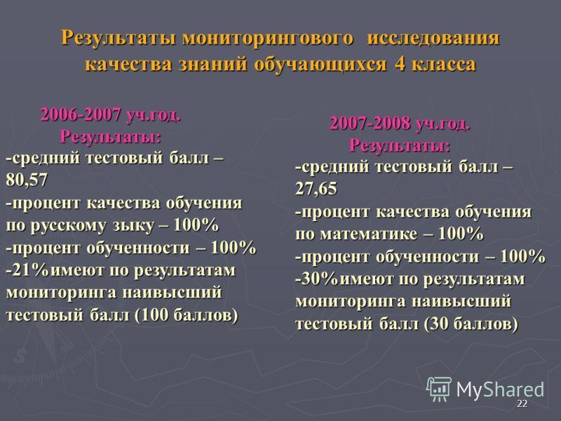 Результаты мониторингового исследования качества знаний обучающихся 4 класса 22 2006-2007 уч.год. Результаты: -средний тестовый балл – 80,57 -процент качества обучения по русскому зыку – 100% -процент обученности – 100% -21%имеют по результатам монит